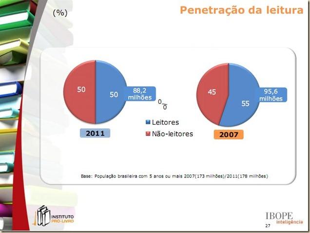 penetração leitura_RDL2012